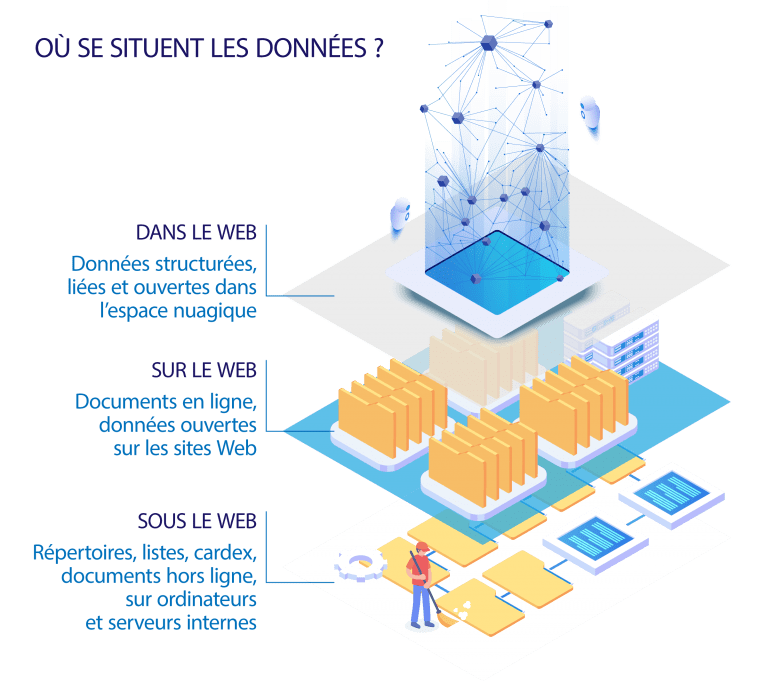Culture Laurentides, où se situent les données?